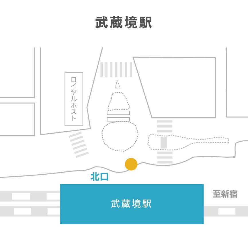送迎車位置(武蔵境駅)